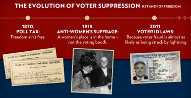 Voter suppression